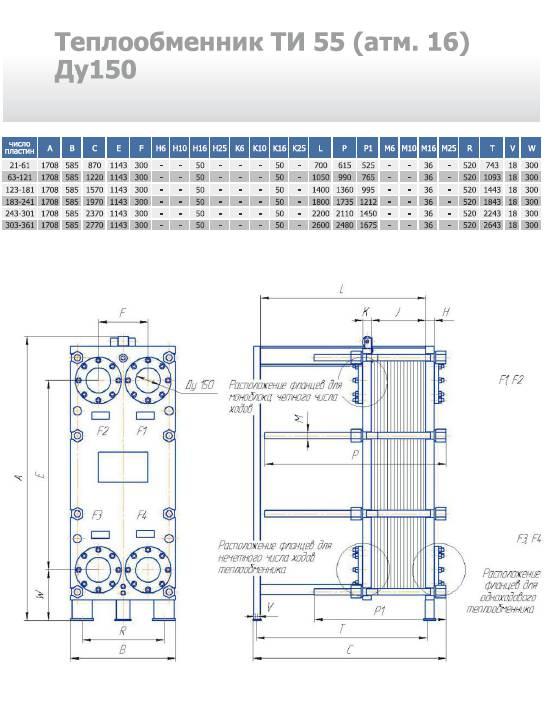 Пластины теплообменника Теплохит ТИ 44 Минеральные Воды Пластинчатый теплообменник Alfa Laval TL15-BFG Оренбург