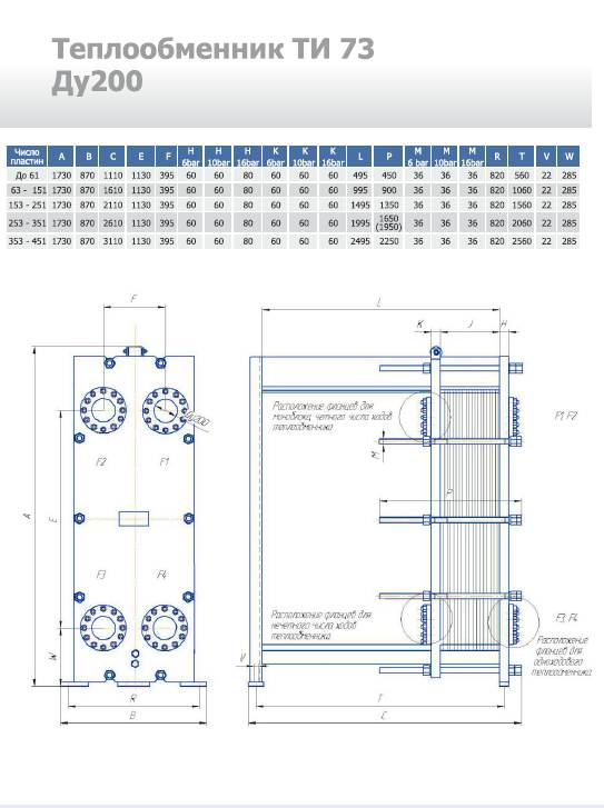 Пластинчатый теплообменник Теплохит ТИ 337 Артём Пластины теплообменника Sondex S67 Тамбов